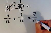 Wiskunde - Optellen van breuken