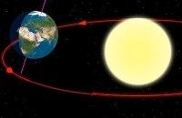 Zomer en Winter Dag en Nacht: Hoe seizoenen ontstaan, en hoe aarde, zon, maan en satellieten draaien