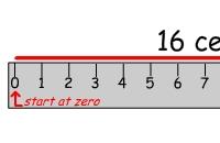 Meten met de liniaal
